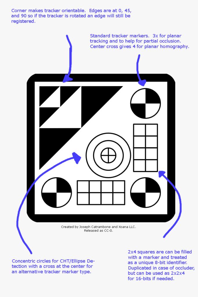 Tracking Marker Prototype Joseph's Blog